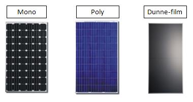 soorten-zonnepanelen